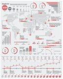 Vector economische en industriële infographic elem Stock Afbeeldingen