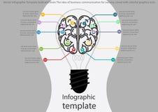 Vector el bulbo y el cerebro infographic de la plantilla la idea de la comunicación empresarial para el éxito líneas con el icono Fotografía de archivo