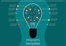 Vector el bulbo y el cerebro infographic de la plantilla la idea de la comunicación empresarial para el éxito líneas con el icono Imágenes de archivo libres de regalías