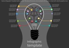 Vector el bulbo y el cerebro infographic de la plantilla la idea de la comunicación empresarial para el éxito líneas con el icono Foto de archivo libre de regalías