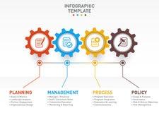 Vector el círculo del estilo del engranaje del negocio y de la industria infographic libre illustration