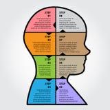 Vector el concepto de pensamiento humano del infographics para el trabajo creativo Fotografía de archivo libre de regalías
