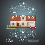 Vector el ejemplo de la fachada de la casa, del coche y de los iconos de las propiedades inmobiliarias Imagenes de archivo