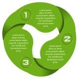 Vector el fondo verde de un esquema circular de tres niveles Foto de archivo