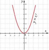 Función del gráfico de vector libre illustration
