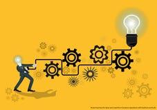 Vector el negocio para las ideas y la creatividad en operaciones comerciales con el contragolpe y el diseño plano del bulbo Fotos de archivo libres de regalías