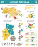 Vector election infographics in Ukraine Stock Images