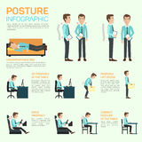 Vector elements of improving your posture. Infographic Royalty Free Stock Image