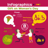 Vector elements for infographic. Template for Gift on Woman's Royalty Free Stock Photography