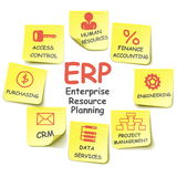Vector ERP Stickers Royalty Free Stock Photography