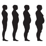 Vector fat body, weight loss,. Overweight silhouette illustration Royalty Free Stock Image