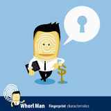 Vector of Fingerprint Man Characteristics Series.  Business Man Royalty Free Stock Photo