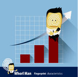 Vector of Fingerprint Man Characteristics Series. Business Man Royalty Free Stock Images