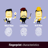 Vector of Fingerprint Man Characteristics Series. Stock Image