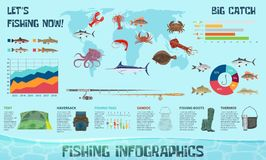 Vector fishing sport infogrpahics template. Fishing sport and fish catch infographics design template. Vector diagrams on fish species in ocean and sea Stock Image