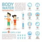 Vector flache Art des infographic Konzeptes des Körperwassers Konzept des Trinkwassers, gesunder Lebensstil Flaschengehirnkörper Lizenzfreies Stockfoto