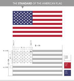 Vector flag of the United States USA standard drawing Stock Photography
