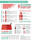 Vector flat cosmetics infographic. Vector flat infographic icons collection in modern colors. Beauty, makeup and cosmetics. Skin and body care Stock Images