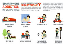 Vector flat illustration of smartphone addiction. Danger of using it when going to bed, having a meal, driving, working Royalty Free Stock Photos