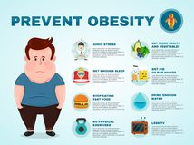Vector flat illustration young man. Character with a obesity infographic icon. excess weight problem, fat, health care, unhealthy lifestyle concept design. 8 Royalty Free Stock Photos