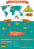 Vector flat outline fishing infographics illustration. Vector illustration with flat outline fishing infographics. Indoor activity, sport, hobby concept. Vector Stock Photo