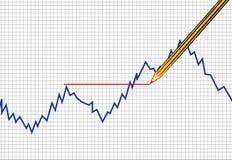 Vector Forex en comoditygrafiek Stock Afbeelding