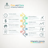 Vector freelance infographics. Vector freelance infographic elements, pros and cons of being freelancer Stock Images