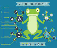 Vector frog interface Stock Images