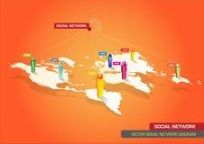 Vector geïllustreerd diagram van mondiale sociale netten Stock Afbeeldingen