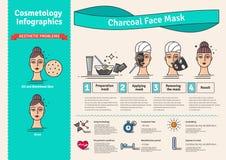 Vector Geïllustreerde reeks met het geactiveerde masker van het houtskoolgezicht Royalty-vrije Stock Foto's