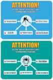 Vector-gedragen transmissie van infectieziekten Royalty-vrije Stock Foto