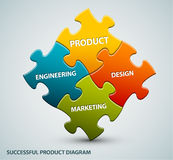 Vector good product illustration schema Royalty Free Stock Images