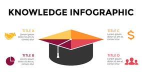 Vector graduation cap infographic, education diagram, knowledge chart, learn study graph presentation. Business write Stock Images