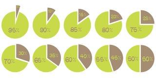 Vector groene en bruine 5, 10, 15, 20, 25, 30, 35, 40, 45, de diagrammen van de 50 percentenpastei Royalty-vrije Stock Fotografie