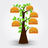 Vector of hamburger orchard Royalty Free Stock Image