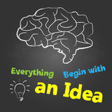 Vector hand draw brain and idea quote text on chalkboard Stock Photo