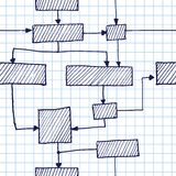 Vector hand draw flowchart seamless background. Eps10 Royalty Free Stock Image