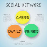 Vector Hand Drawn Circles with Icons which illustrate Social Net. Illustration of Vector Hand Drawn Circles with Icons which illustrate Social Networks Stock Images