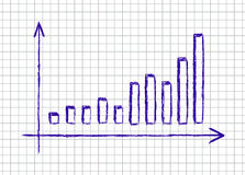 Vector hand drawn illustration. Of chart on the squared school notebook Royalty Free Stock Images