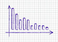 Vector hand drawn illustration. Of chart on the squared school notebook Stock Images