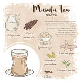 Vector hand drawn illustration of masala tea recipe with list of ingredients Royalty Free Stock Photography