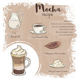 Vector hand drawn illustration of mocha recipe with list of ingredients Royalty Free Stock Photography