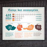 Vector hand drawn vintage infographic of europe Stock Image