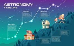 Vector het conceptenillustratie van de astronomiechronologie vector illustratie