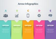 Vector het malplaatjeconcept van het illustratie modern infographic ontwerp pijl bedrijfsmodel met vijf opeenvolgende stappen kle stock illustratie