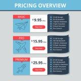 Vector het tarief lijst voor website Royalty-vrije Stock Foto's