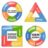 Vector HRM Diagrams Stock Photos