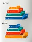 Vector i punti moderni di affari ai grafici di successo e rappresentato graficamente i nuovi anni 2017 e 2018 Fotografia Stock