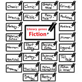 Vector icon of literary genres fiction, book Royalty Free Stock Photo