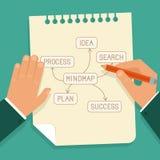 Vector il concetto della mappa di mente di affari nello stile piano Fotografie Stock
